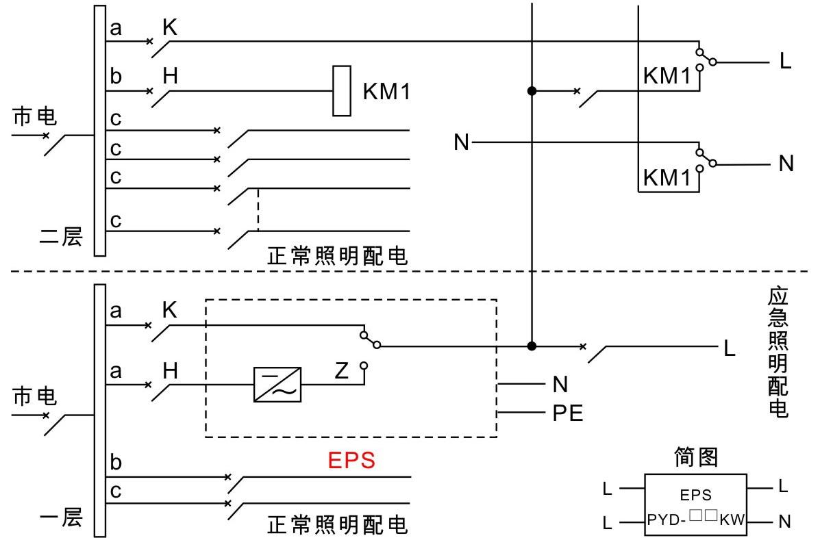 2)当断路器h无市电时z转换为应急电源供电,实现应急照明